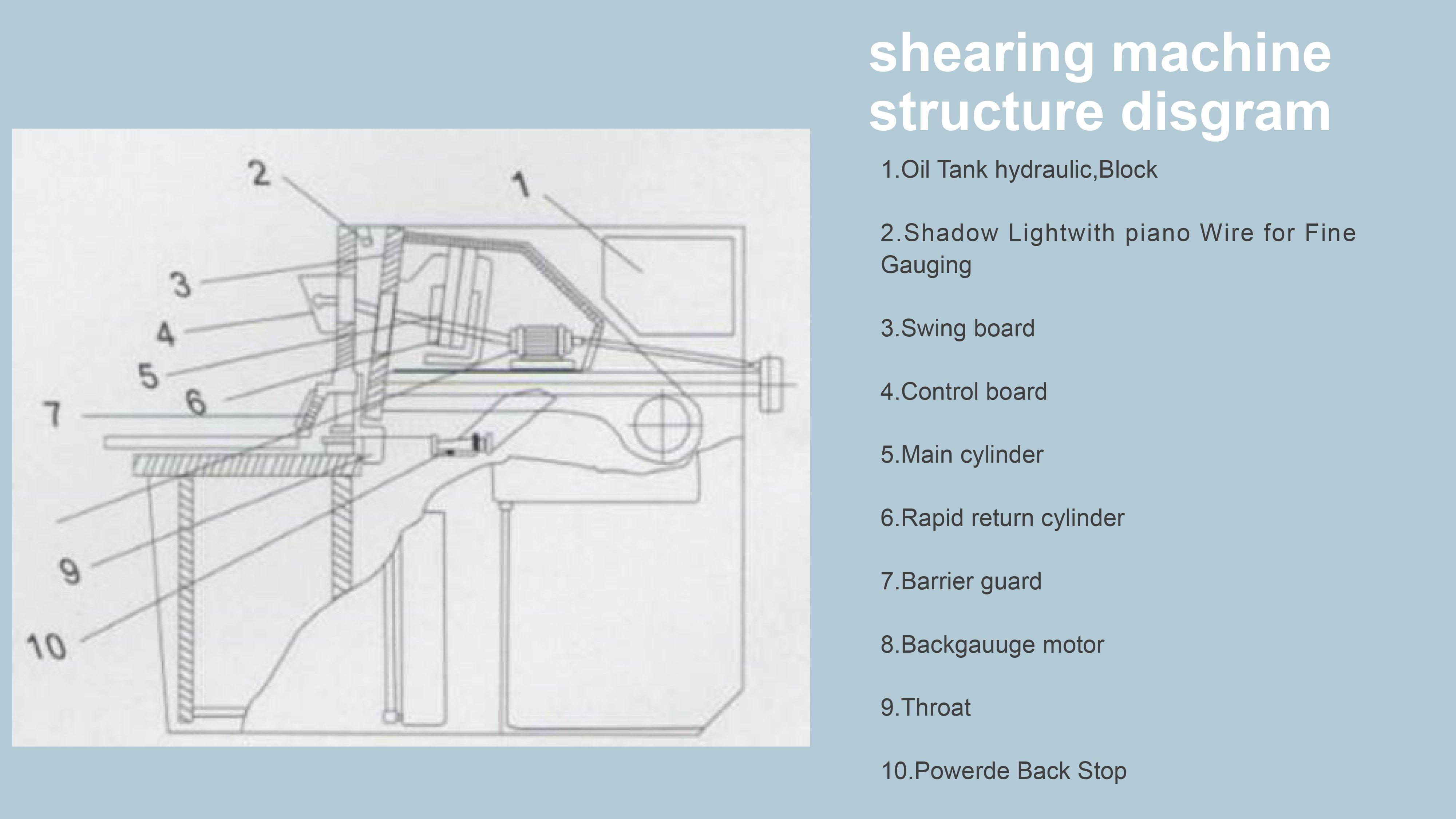 QC12Y 4X2500 Hydraulic Swing Beam Shearing Machine - Buy Product on ...