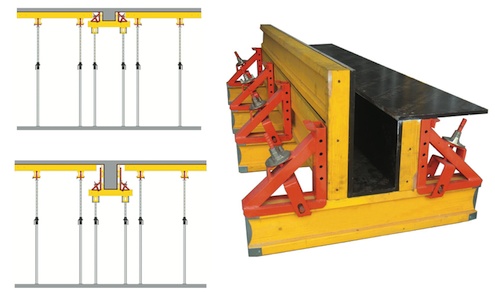NGM_Horizontal_Beam forming supporting formwork d