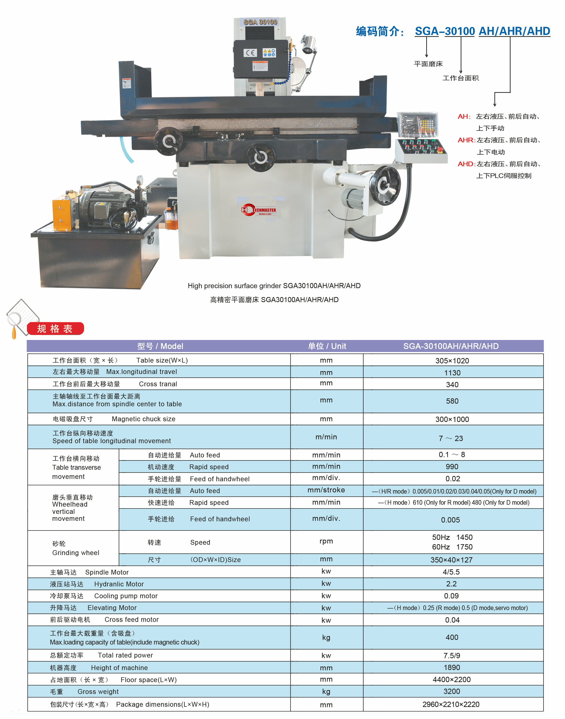 HIGH PRECISION SURFACE GRINDER SGA SERIES SGA-30100AH/AHR/AHD