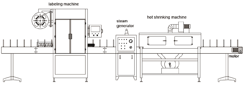 automatic shrink labeling machine.png