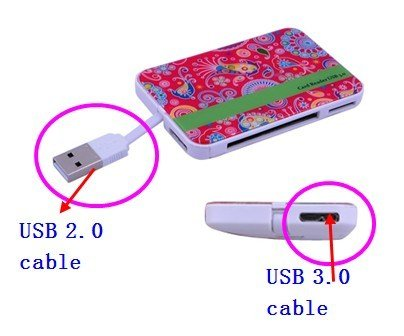 USB 2.0 and 3.0 Card Reader