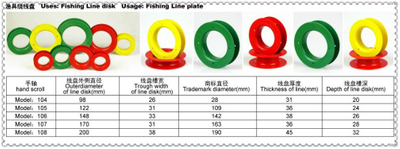 Plastic Fishing Hand Scroll