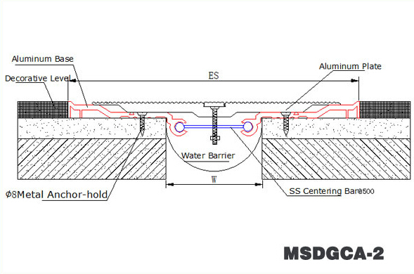 MSDGCA-2