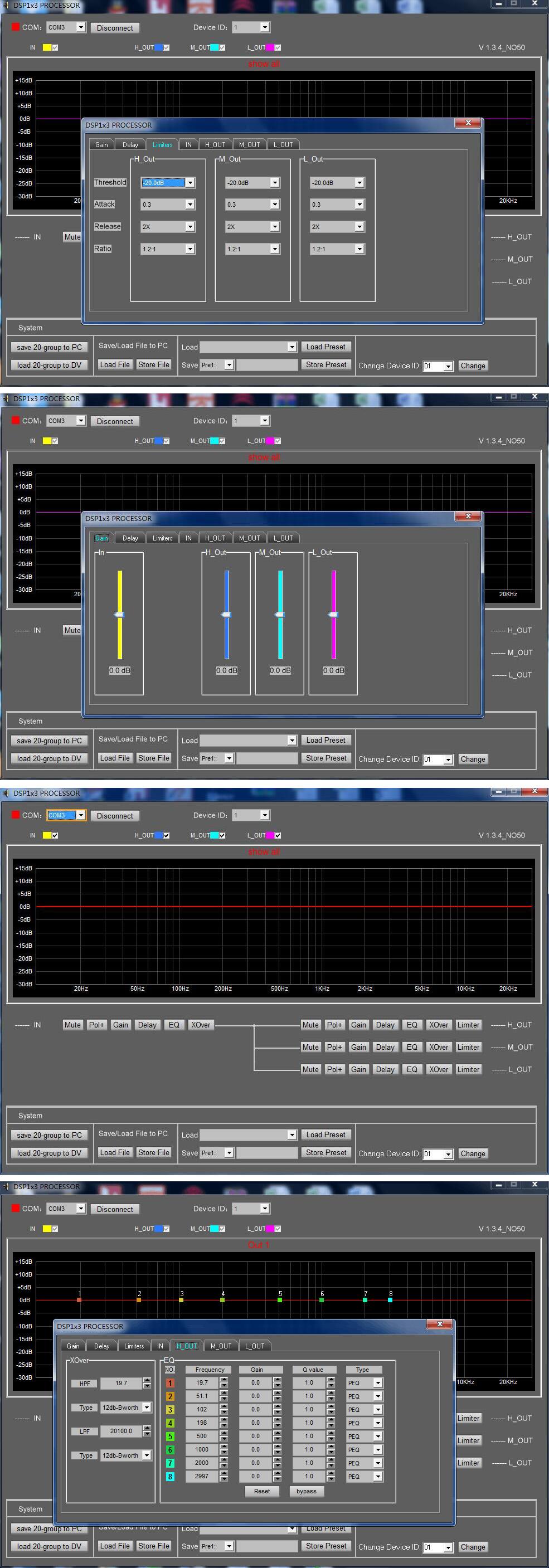 D3 software