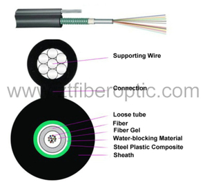 GYXTW Unitube Light Armored Optical Fiber Cable (GYXTW)
