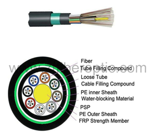 GYFTY53 Stranded Loose Tube Non-Metallic Fiber Optic Cable
