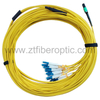MPO-LC Multicore Optical Fiber Patch Cord