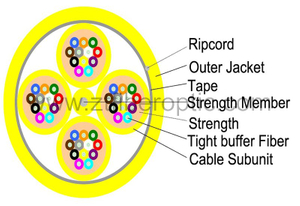 48fibers Indoor Fiber Optic Distribution Cable