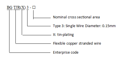 Bgtjrx 3 flexible copper stranded wires single wire diameter bgtjrx 3 flexible copper stranded wires single wire diameter 015mm greentooth Gallery