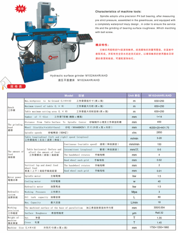 HYDRAULIC AUTOMATIC PRECISION SURFACE GRINDER MY SERIES M1024AHR/AHD
