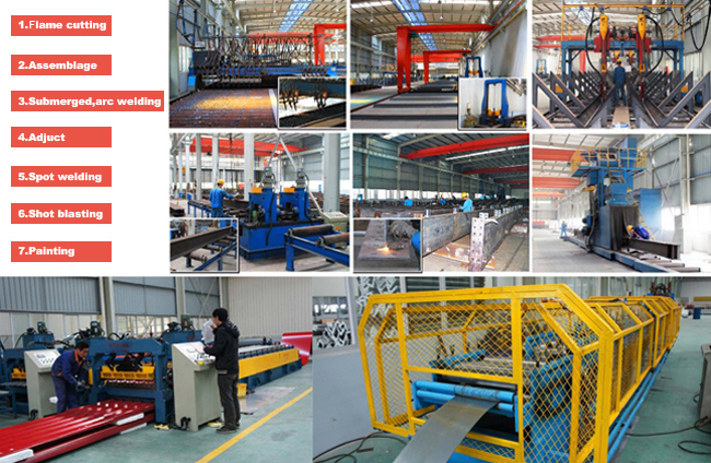 Material Q345 or Q235 Steel Production Process