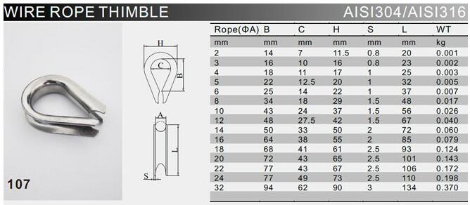 Thimble tube 2