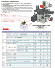 HYDRAULIC AUTOMATIC PRECISION SURFACE GRINDER MY SERIES MY820 / MY1022