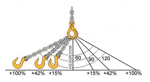 grade 80 single leg chain sling  g80 chain slings for