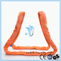 EN1492-2 10000kg Synthetic Endless Round Sling