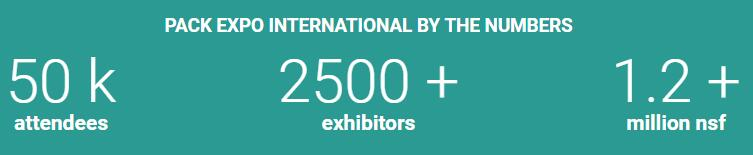 pack expo by numbers