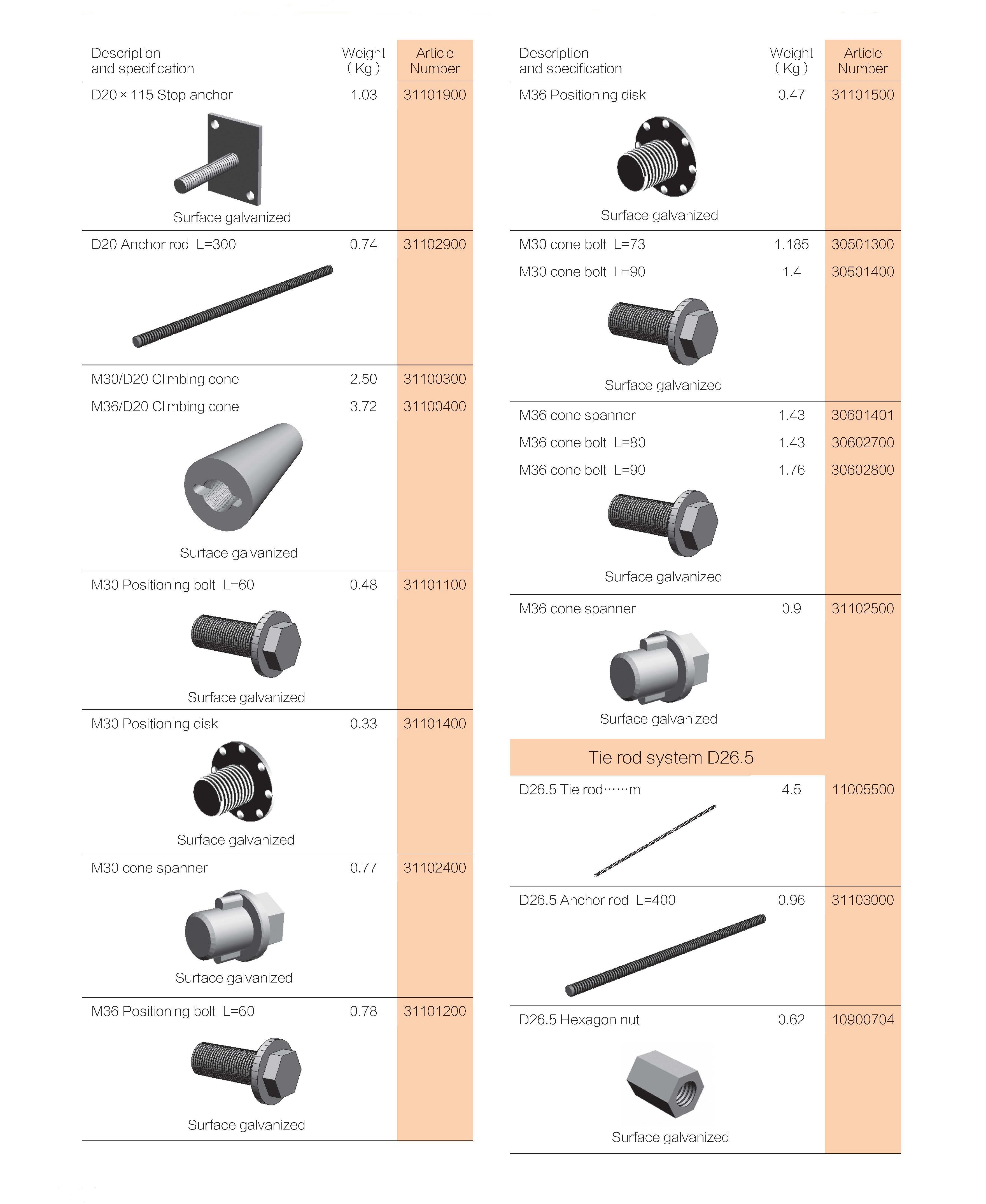 NGM_Formwork_Accessories3