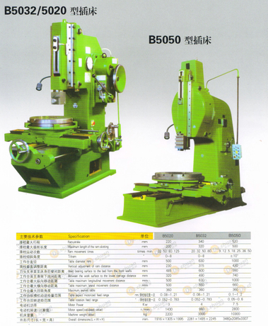 SLB5032-B5020-B5050 SLOTTING MACHINE