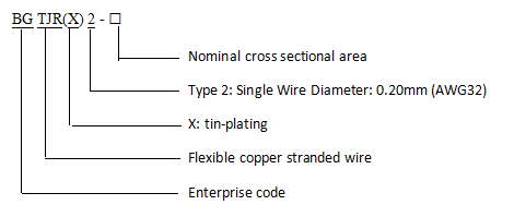 Excellent awg wire diameter images electrical diagram ideas beautiful awg wire diameter images electrical diagram ideas keyboard keysfo Gallery