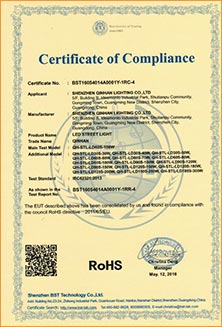 IP66 certificate for LED street light road lamp