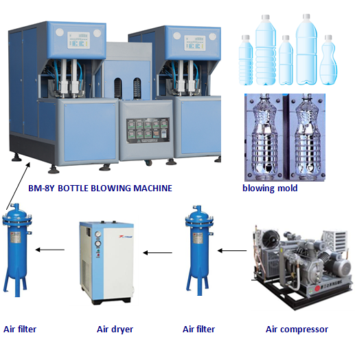 semi automatic pet bottle blowing machine.png
