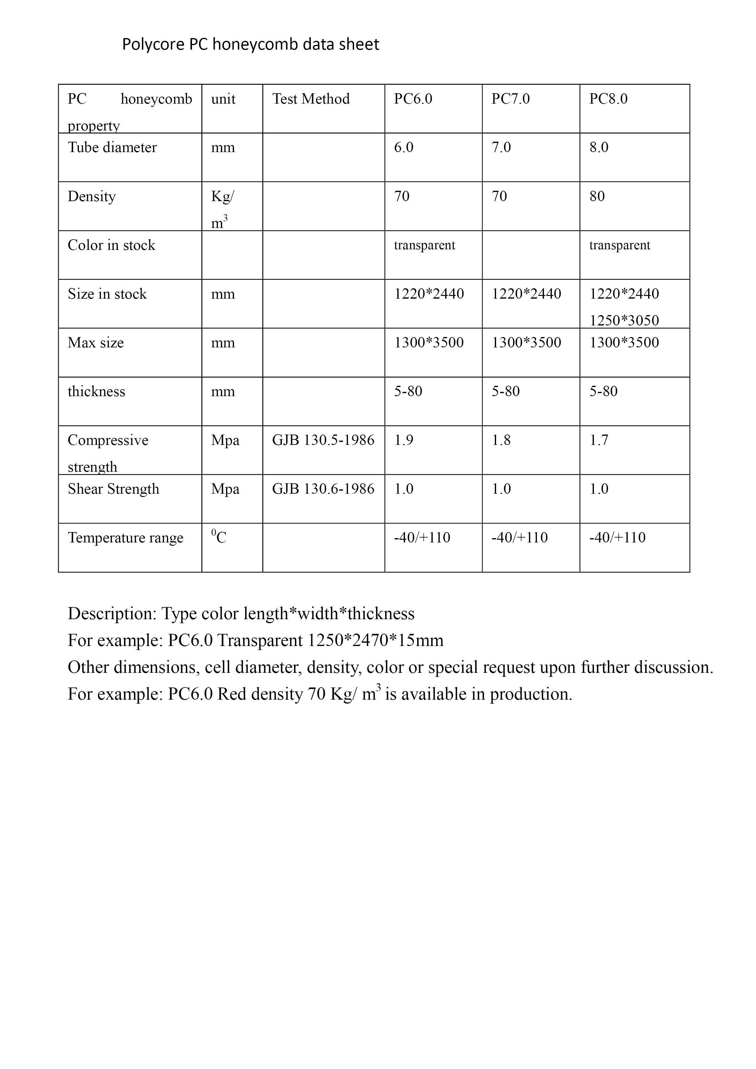 Polycore PC honeycomb data sheet.jpg