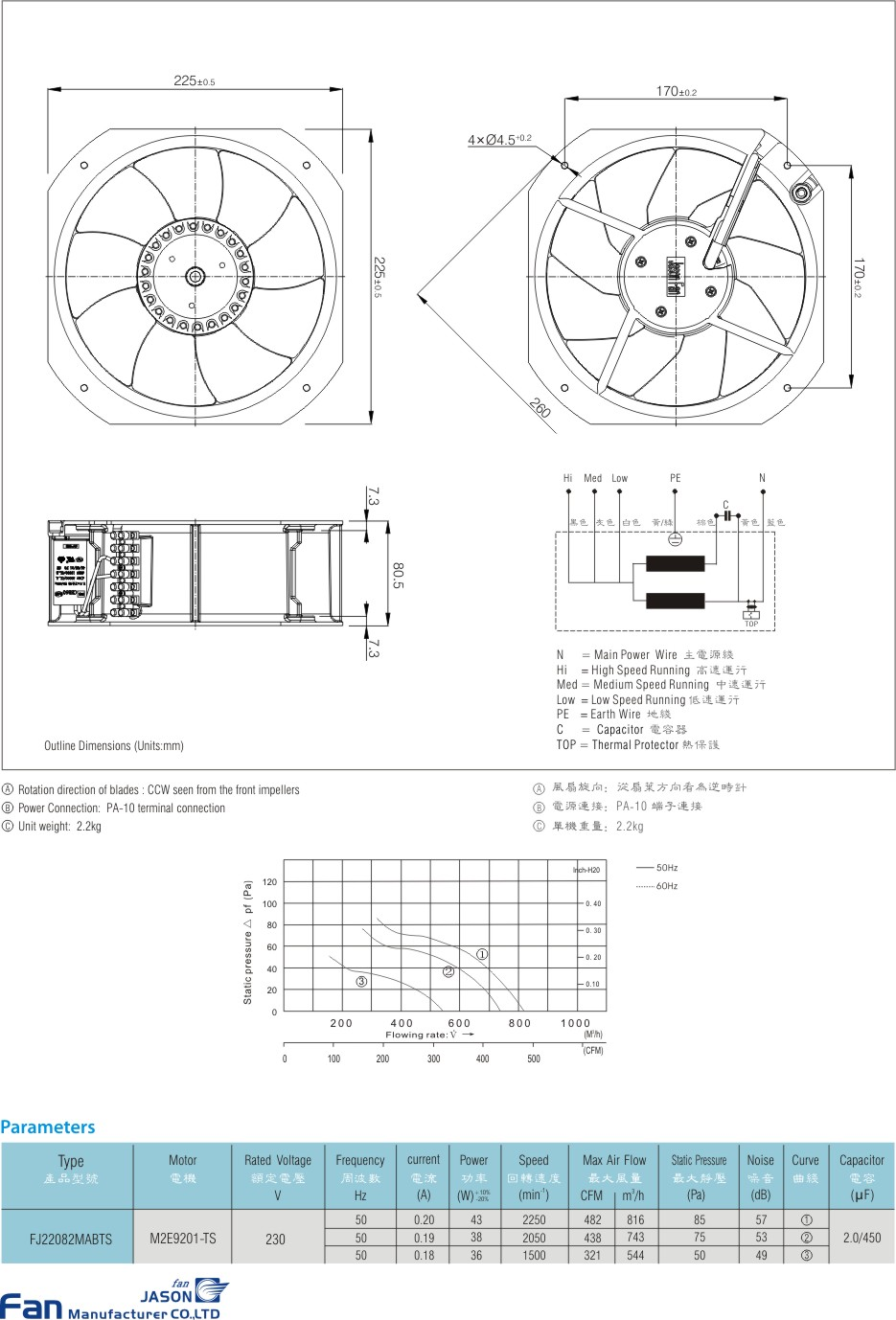 high volume small axial fan