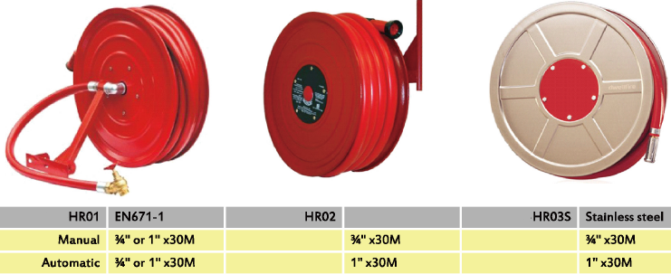 fire hose reel specification4