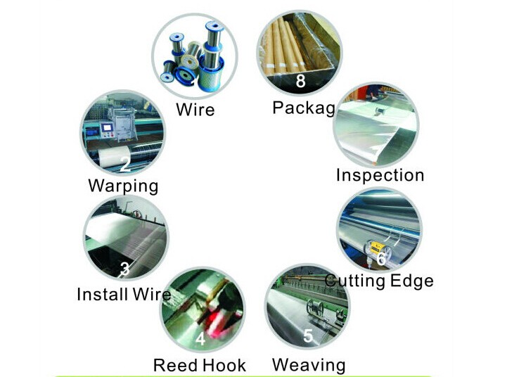 Twill Dutch weave Stainless Steel Wire Mesh production line