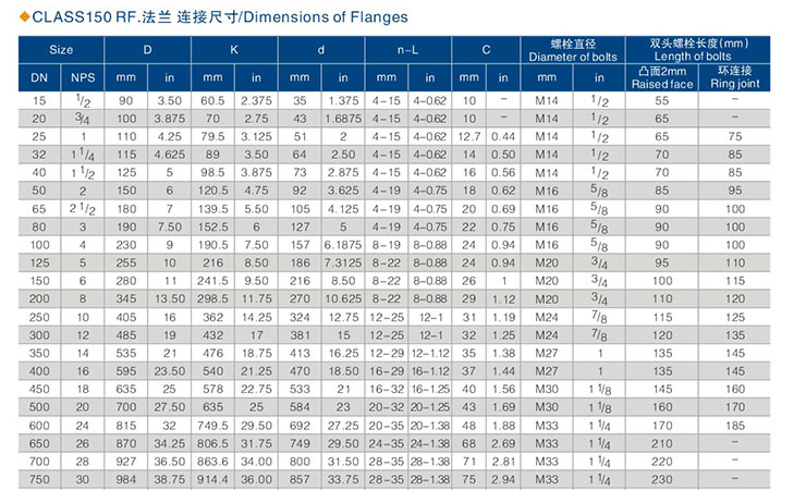 Butterfly valve dimensions catalogue