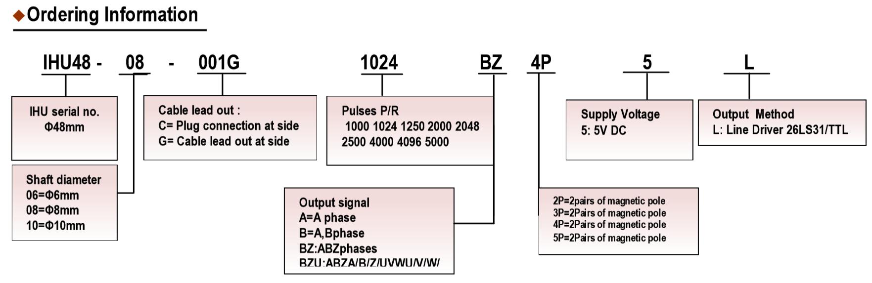 IHU4808 选型.png