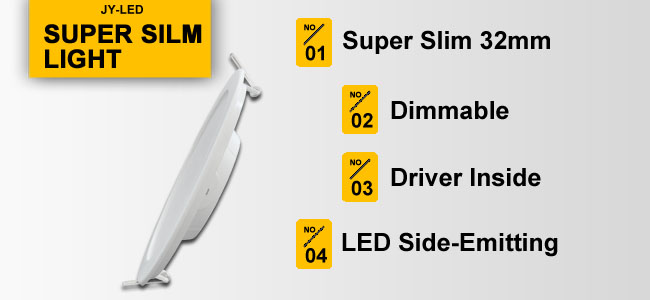 Super Slim LED Panel Light 6W Cool Light