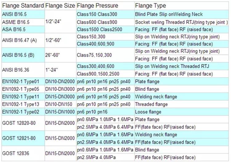 Steel Pipe Flange1-min
