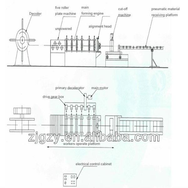 escalator guide rail roll forming line work process.jpg