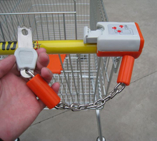 Trolley coin Locks
