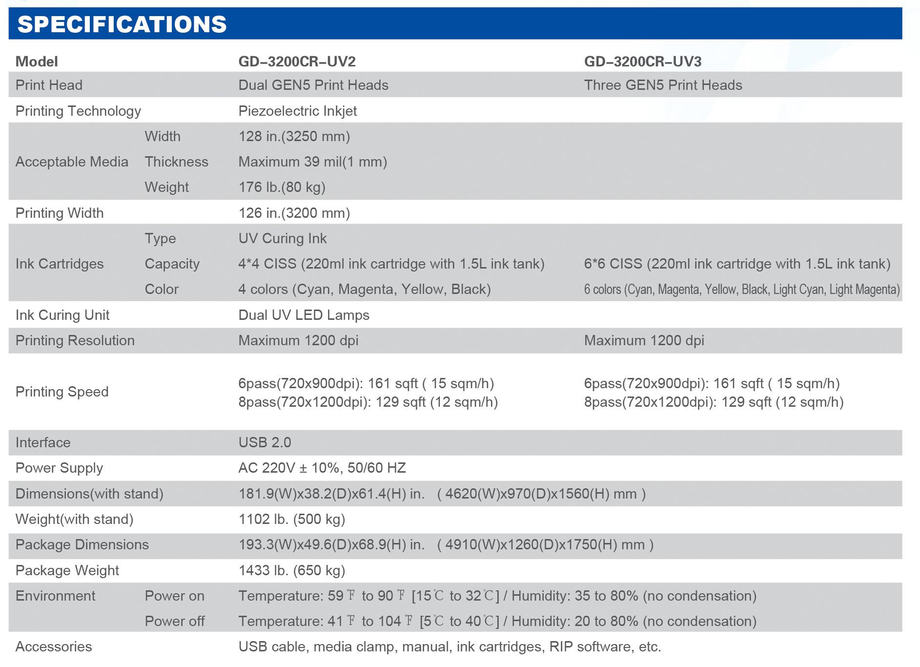 GD3200CR-UV 128'' UV Roll To Roll Printer With 4 Ricoh Gen5