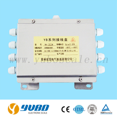 E0304 Explosion-proof Junction box