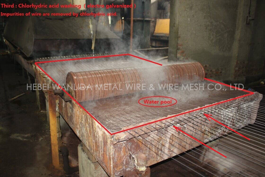 Anping factory galvanized tie wire 22 gauge ( BV Certification )