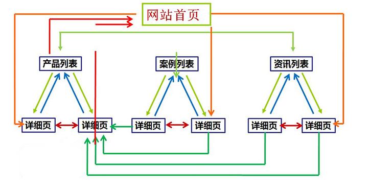 成都网站优化推广.jpg