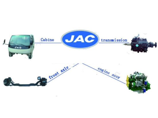 JAC Truck Parts (Cabin assembly)