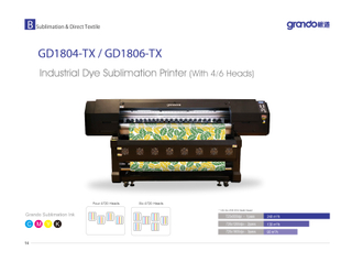 "GD1806-TX 72"" Sublimation printing machine with six Epson 4720 print head"