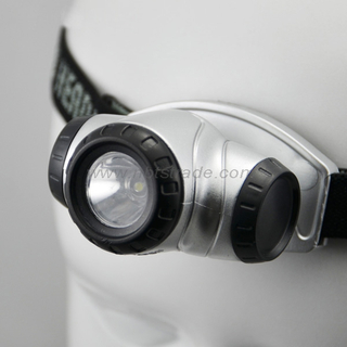 0.5W LED Headlamp