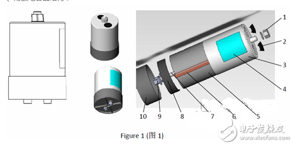 Film capacitor production process1