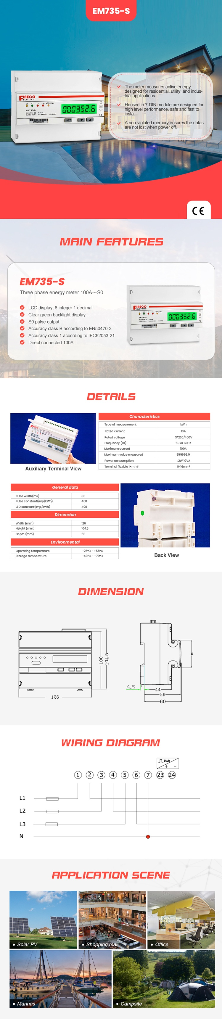 Phase Wire Meter Diagram on