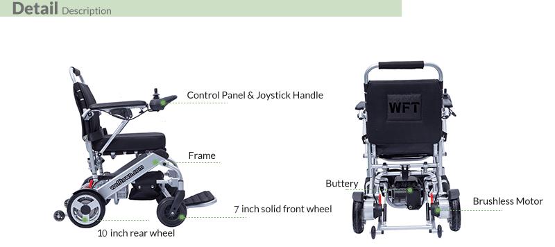 4-Wofftown Wheelchair Structure