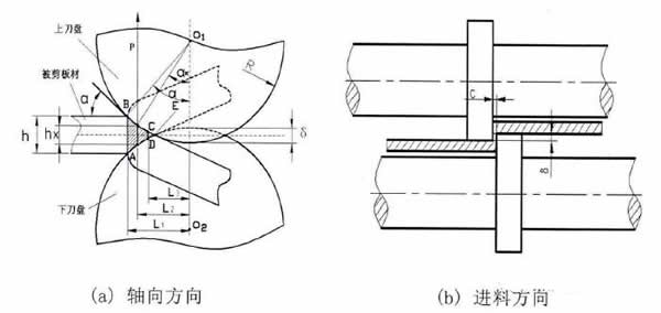 The Principle Of Chip Cutting For Lithium Battery.jpg.png