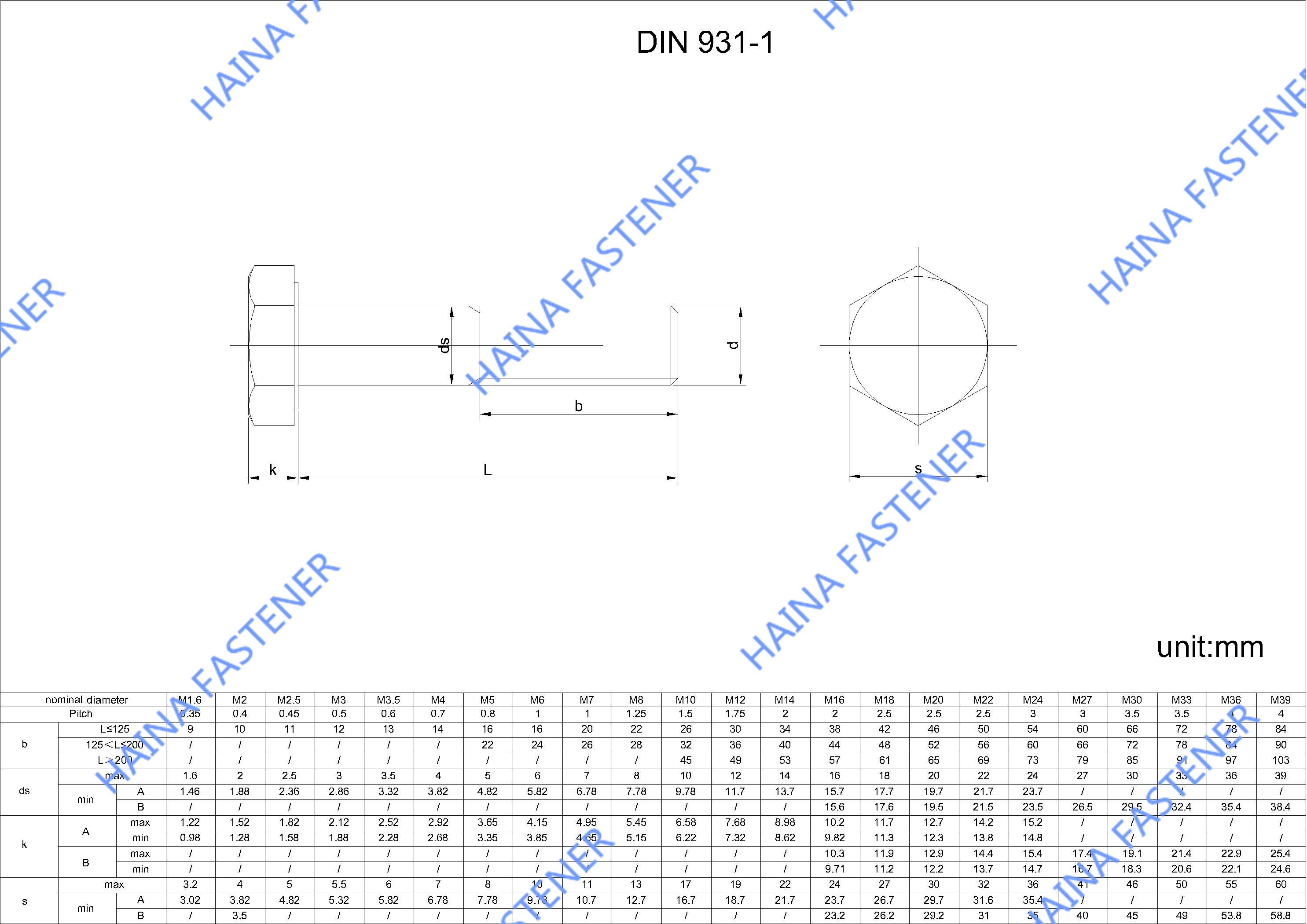 DIN931-1