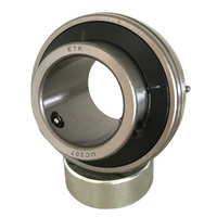UC218 Insert ball Bearings