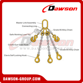 Grade 80 Triple Leg Chain Sling / G80 Chain Sling for Lifting & Lashing
