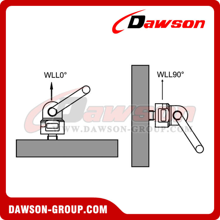 DS303 G80 LIFTING SCREW POINT WLL at 0° and WLL 90° . dawson-group